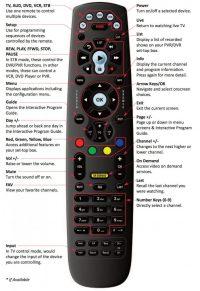 Remote-704x1024